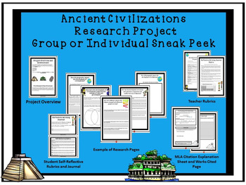 Ancient Civilizations Group or Individual Reseach Project
