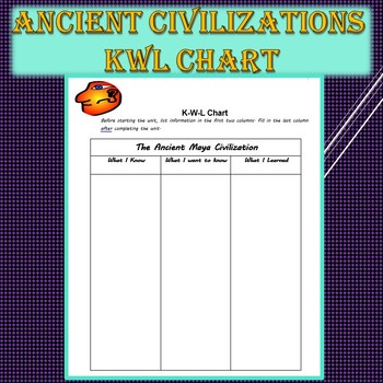Ancient Civilizations KWL Chart