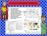 Ancient Civilizations Mapping