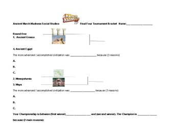 Ancient Civilizations March Madness Final Four Bracket History Greece Egypt