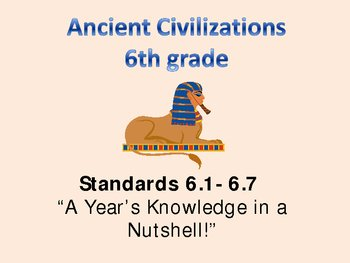 Ancient Civilizations PowerPoint - 6th grade standards