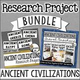 Ancient Civilizations Research BUNDLE