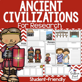 Ancient Civilizations Research Project Posters
