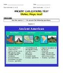 Ancient Civilizations Test