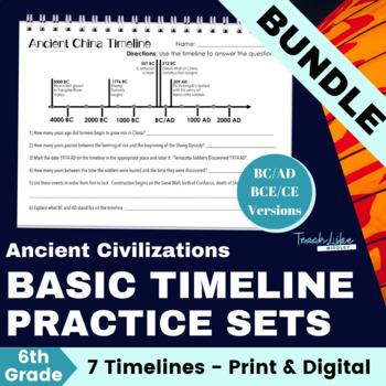 Ancient Civilizations Timeline Bundle