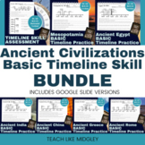 Ancient Civilizations: Timeline Bundle