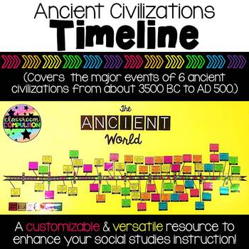 photo relating to Ancient Civilizations Timeline Printable referred to as Historical Civilizations Timeline Worksheets Coaching