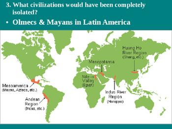 Ancient Civilizations Timeline Powerpoint
