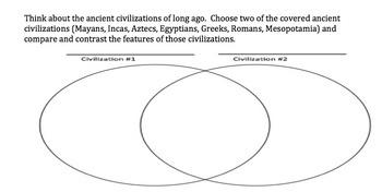 Ancient Civilizations, collaborative research project unit plan bundle