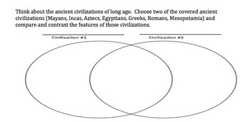 Ancient Civilizations, collaborative research project unit with ESL/SPED support