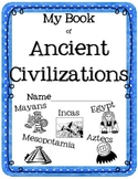 Ancient Civilizations for Kids {Mesopotamia, Egypt, Mayans, Aztecs, Incas}