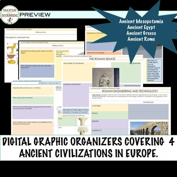 Ancient Civilizations in Europe DIGITAL Interactive Notebook (4 sets!) BUNDLE