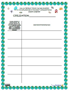 Ancient Influences on the Modern World (Technology & Culture): Graphic Organizer