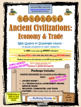 Ancient Economy & Trade: Webquests to guide research on different civilizations