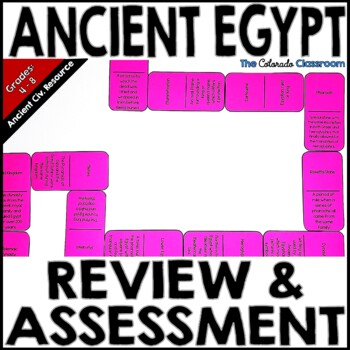 Ancient Egypt - Assessment