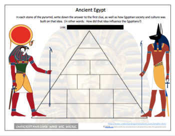 Ancient Egypt Break In To History Activity