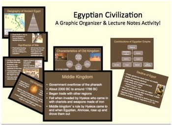 Ancient Egypt Civilization Notes on Powerpoint Ancient Egyptian Kingdoms