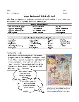 Ancient Egypt Comic Strip/Graphic Novel Project
