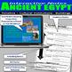 Ancient Egypt Complete Unit & Assessment