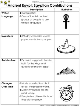 Ancient Egypt: Contributions Study Guide Outline - Contributions