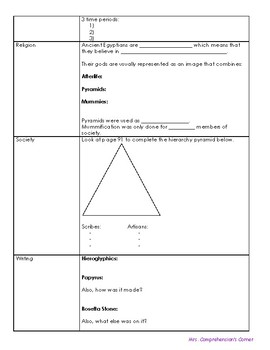 Ancient Egypt Guided Notes- Graphic Organizer