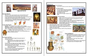 Ancient Egypt: Egyptian Society