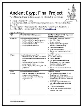 Ancient Egypt Final Project