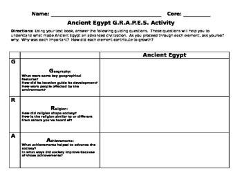 Ancient Egypt G.R.A.P.E.S Activity