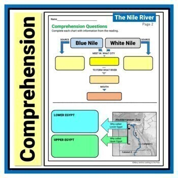 Ancient Egypt Geography Reading and Comprehension Activities
