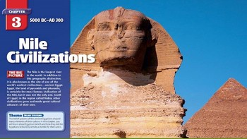 Ancient Egypt Geography Powerpoint