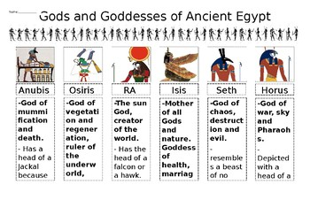 Ancient Egypt Gods and Goddesses Interactive worksheet