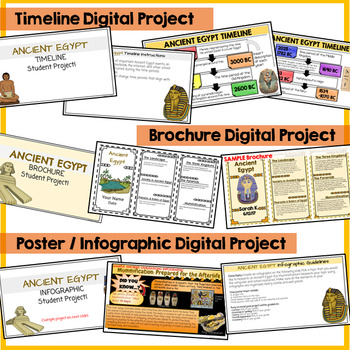 Ancient Egypt Google Classroom Projects