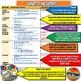 Ancient Egypt Google Classroom Unit Plan Lesson Bundle History Grades 5-8