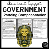Ancient Egypt Government, Ancient Civilizations, Pharaoh