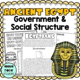 Ancient Egypt - Government and Social Structure