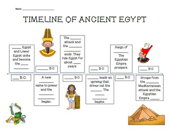 Ancient Egypt Interactive Timeline