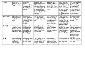 Ancient Egypt MI/Bloom's Taxonomy Activities