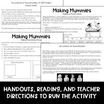 Ancient Egypt:  Mummification STEM challenge