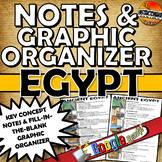 Ancient Egypt One Page Notes & Graphic Organizer and Google Slides Fillable