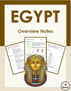 Ancient Egypt Overview Notes