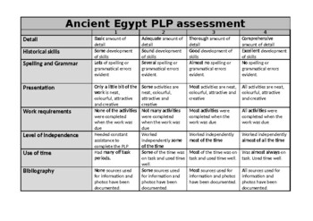 Ancient Egypt Personal Learning Plan
