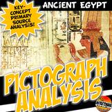 Ancient Egypt Pictograph Analysis Common Core Writing  Pri