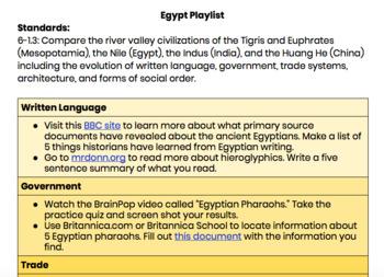 Ancient Egypt Playlist