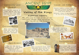 Ancient Egypt Poster - Valley of the Kings Inquiry