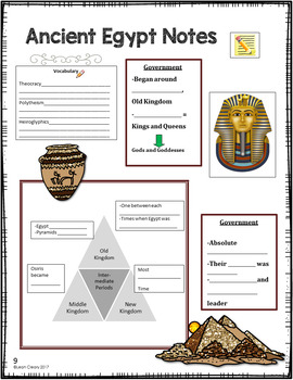 Ancient Egypt PowerPoint, Cloze Notes, and Hieroglyphs Activity