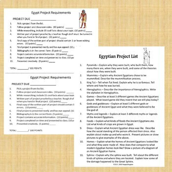 Ancient Egypt Project - Project Based Learning