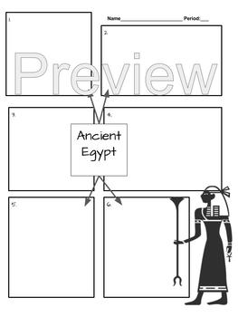 Ancient Egypt Review: Cube Discussion