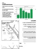 Ancient Egypt- Skills Based Assessment