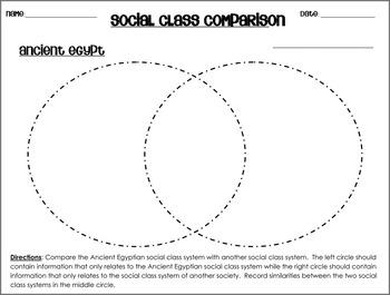 Ancient Egypt Social Class