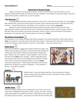 Ancient Egypt - Social Hierarchy
